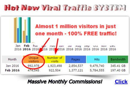 Web Traffic expected with My Funnel Empire Review Bryan Winters new innovative viral marketing system, My Funnel Empire com